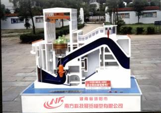 江都二站泵站www.yzc888.com