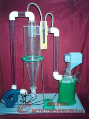 环境工程模型